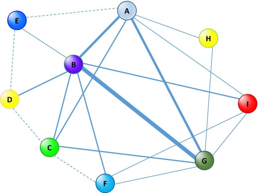 August_Figure 2