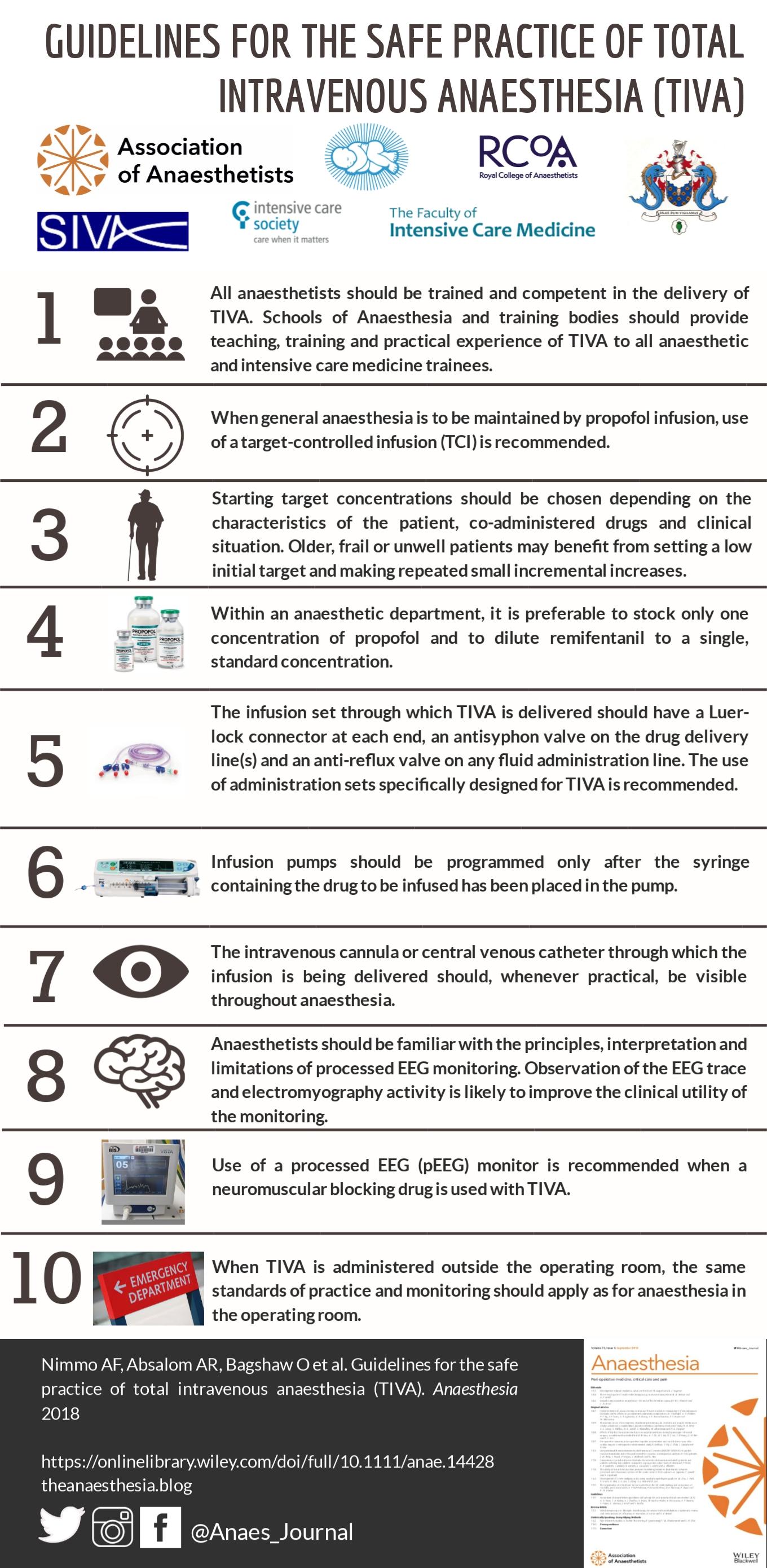 figure 4 - tiva guideline