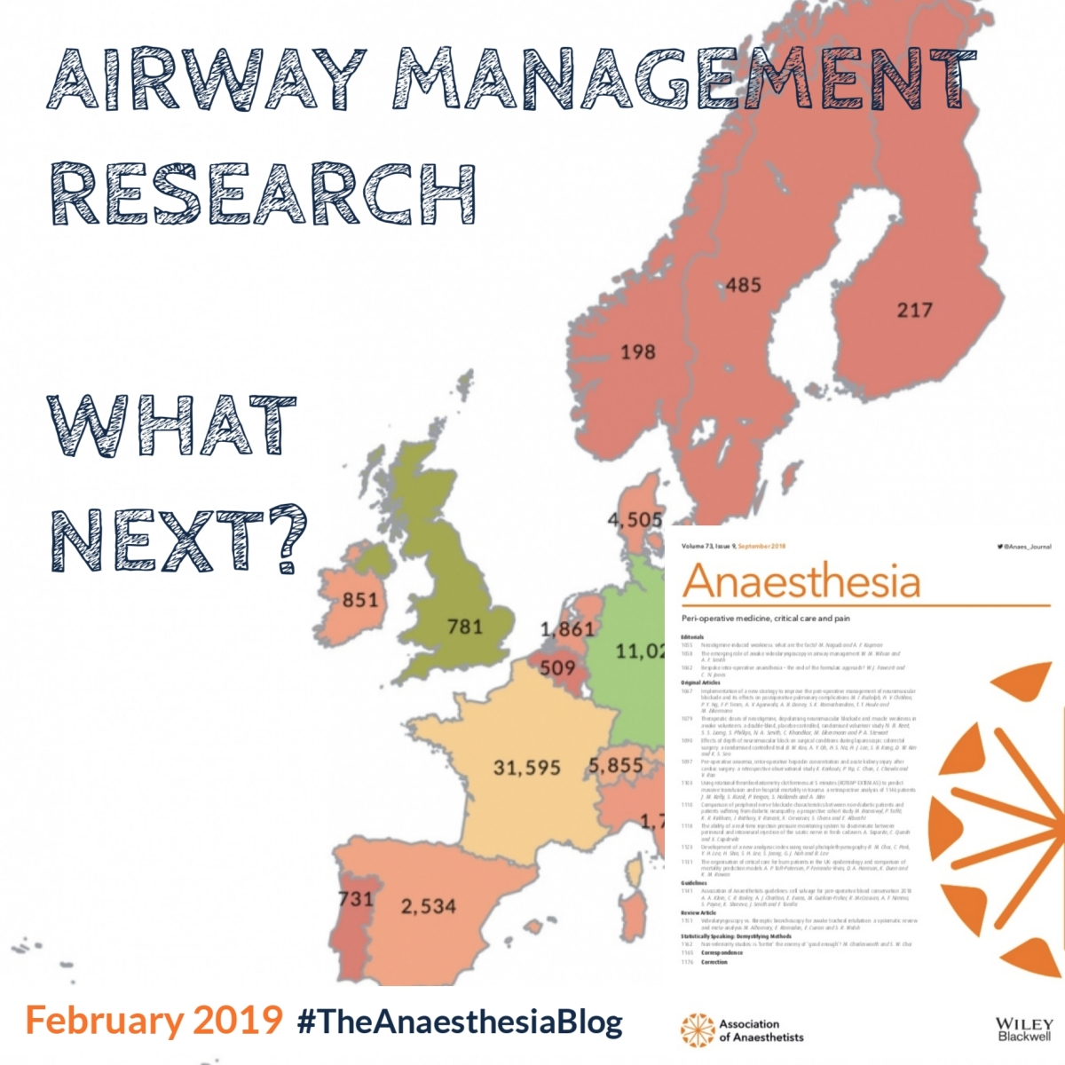 Airway management research – what next?